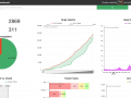 TYPO3worx_forger_02_dashboard.png
